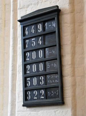 Significado de los números
